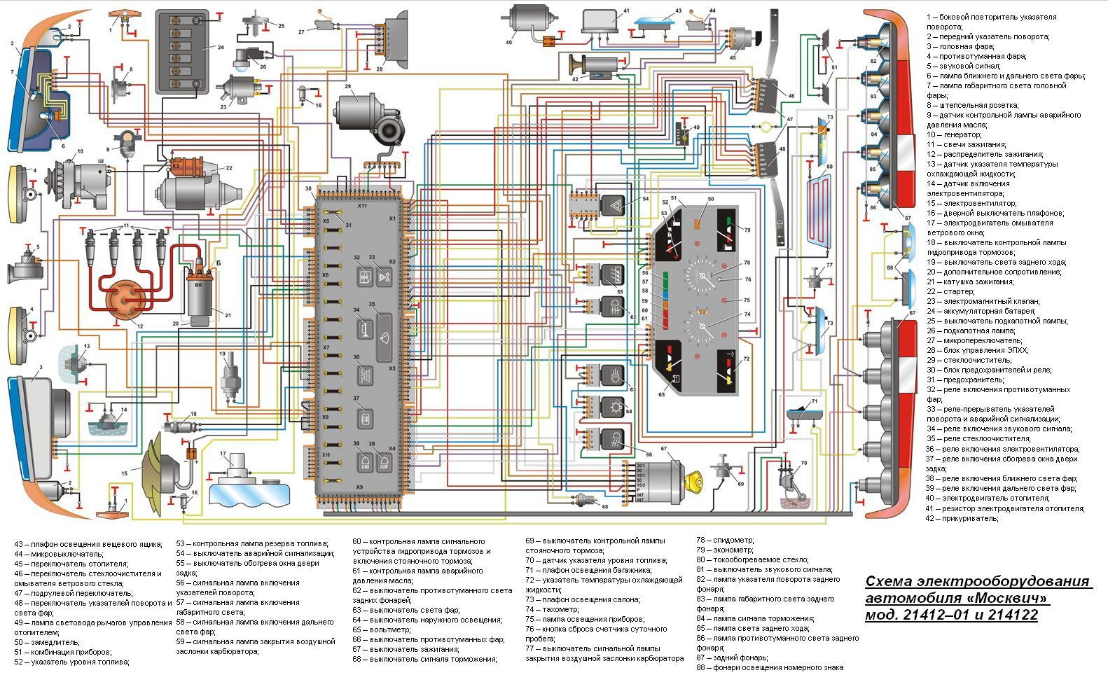 схема электрооборудования м412иэ